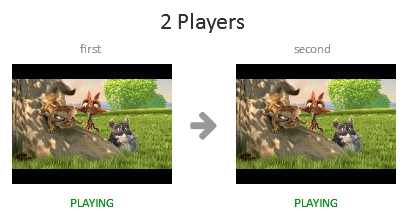 2-players
