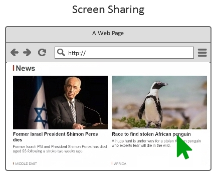 screen-sharing