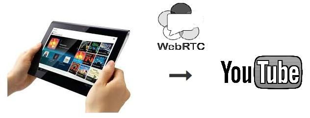 webrtc-tmp-republish-youtube-testing-title