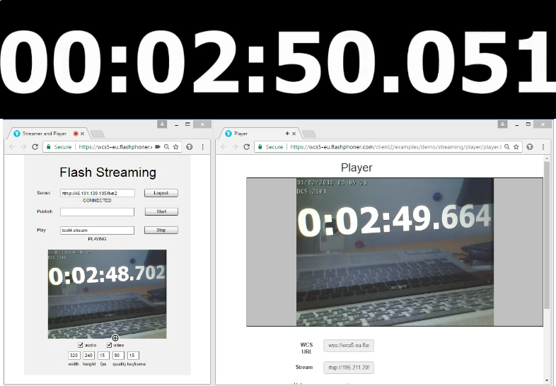 Browser-based WebRTC stream from RTSP IP camera with low