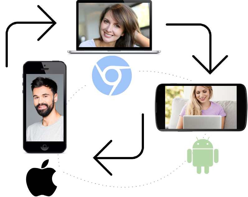 WebRTC-videochat-ios-android-browser