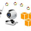 WebRTC video stream to Amazon S3