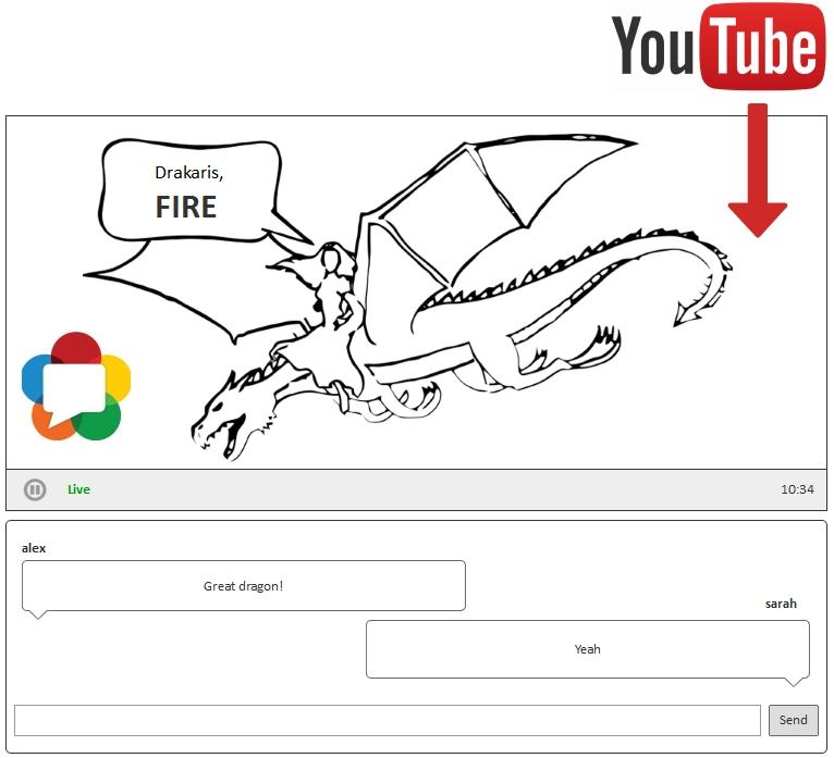 youtube-to-webrtc-low-latency