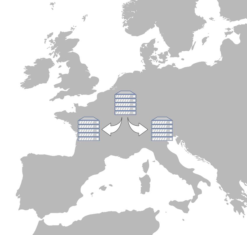 Dynamic CDN for Low Latency WebRTC Streaming CDN in Europe
