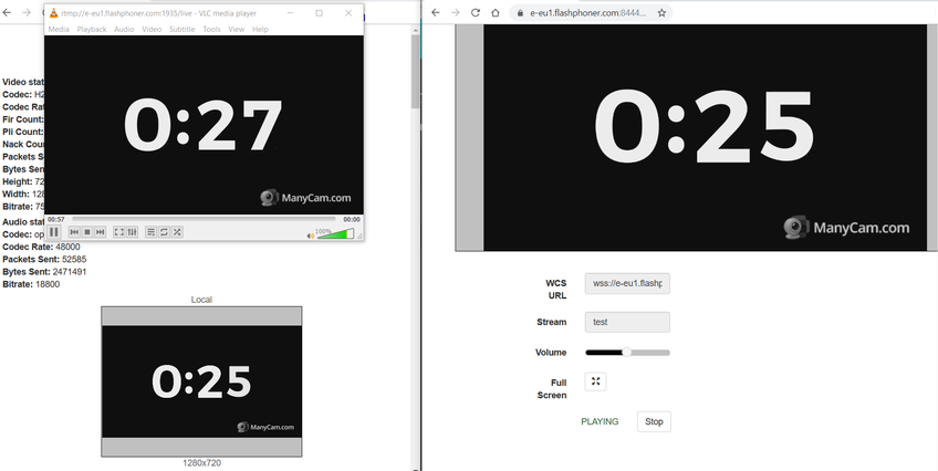 Dynamic CDN for Low Latency WebRTC Streaming with Stream Access Control Playing transcoded stream with valid key