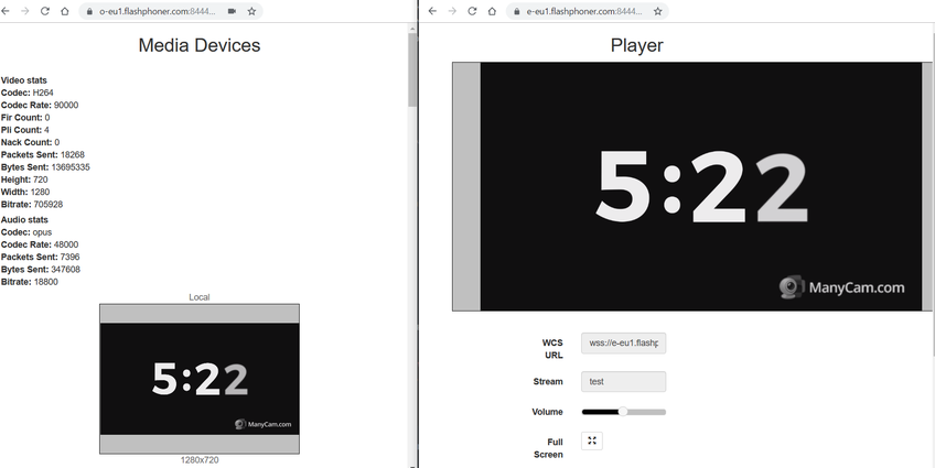 Dynamic CDN for Low Latency WebRTC Streaming with Stream Access Control Publish and play unrestricted stream