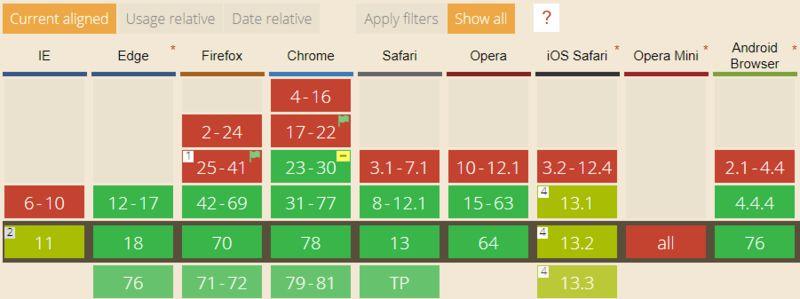 Browser_Compatibility_Chart_RTSP_browser_WebRTC_MSE_HLS