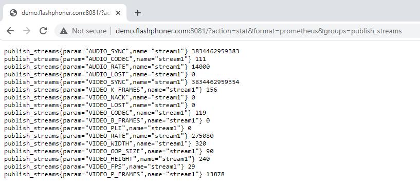 statistic_page_stream_metrics_prometheus_grafana_monitoring_streaming_WCS_WebRTC_HLS_Browser